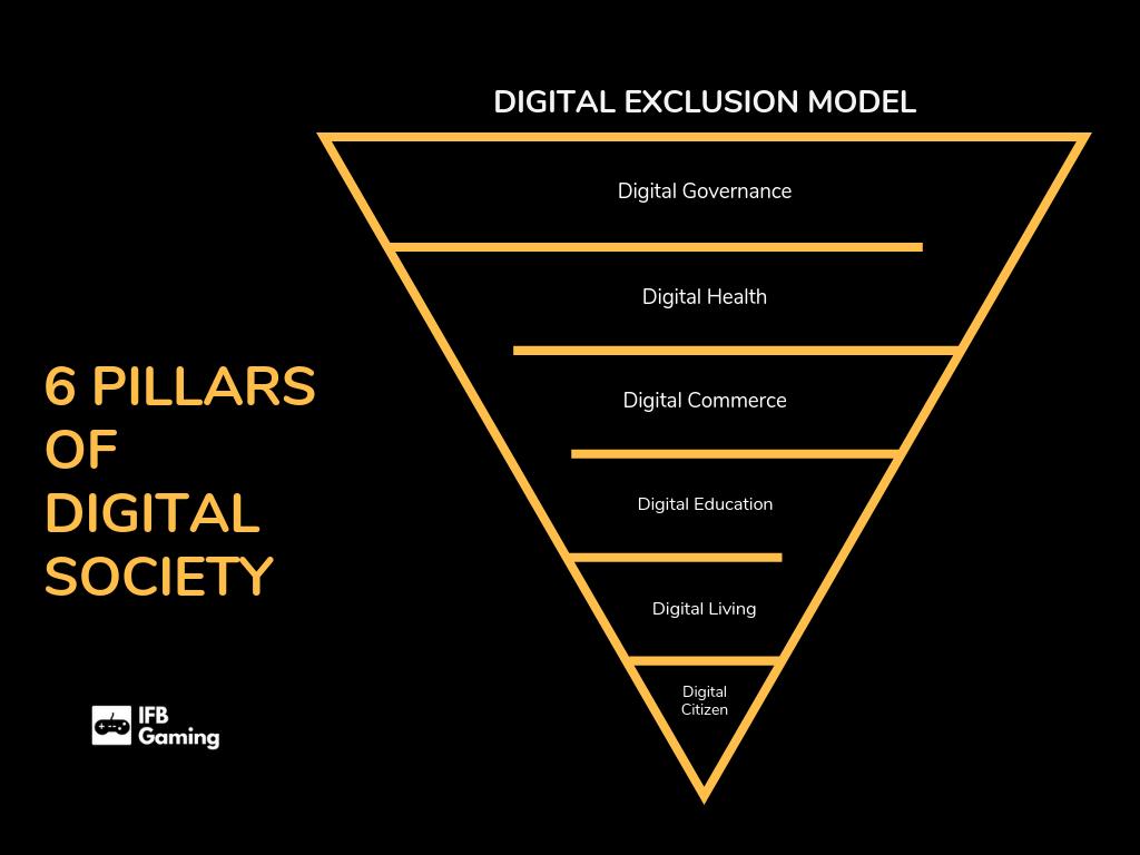 6 pillars of digital society by John Adewole